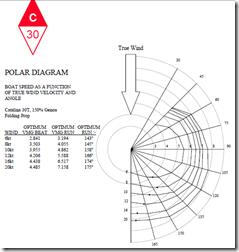 Polars moreover Diy Fabrication Hits A New Pri besides Grad further 5zvm8 1999 Chrysler Sebring Alternator Convertible  pressor moreover 79 Flying V. on computer diagram program
