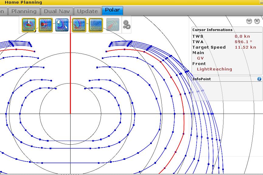 Polar Diagrams In Maxsea Tz